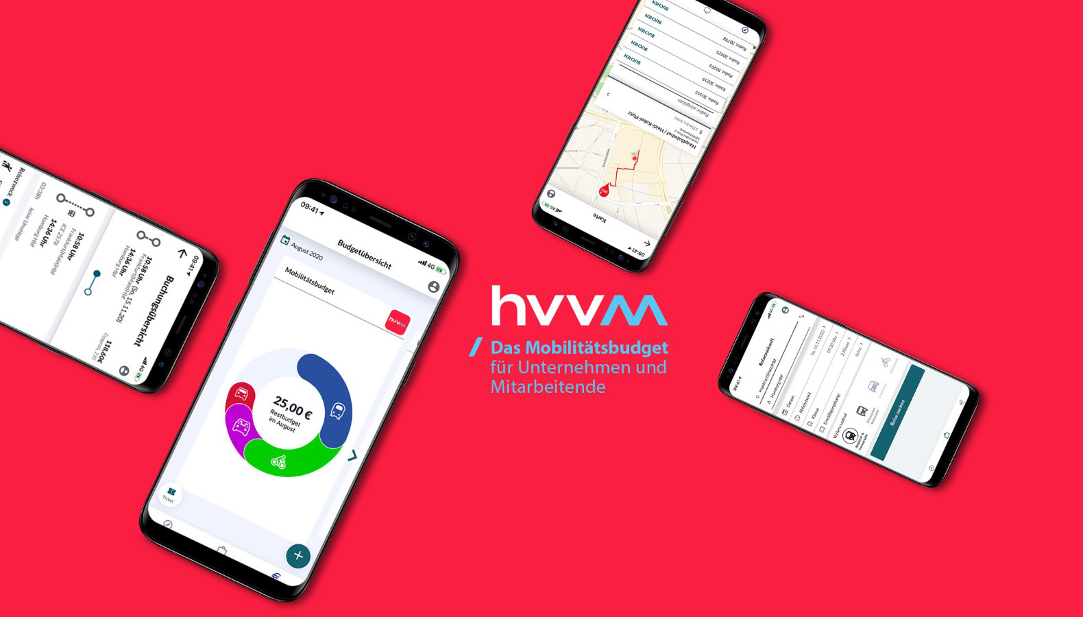 hvvm - Das Mobilitätsbudget